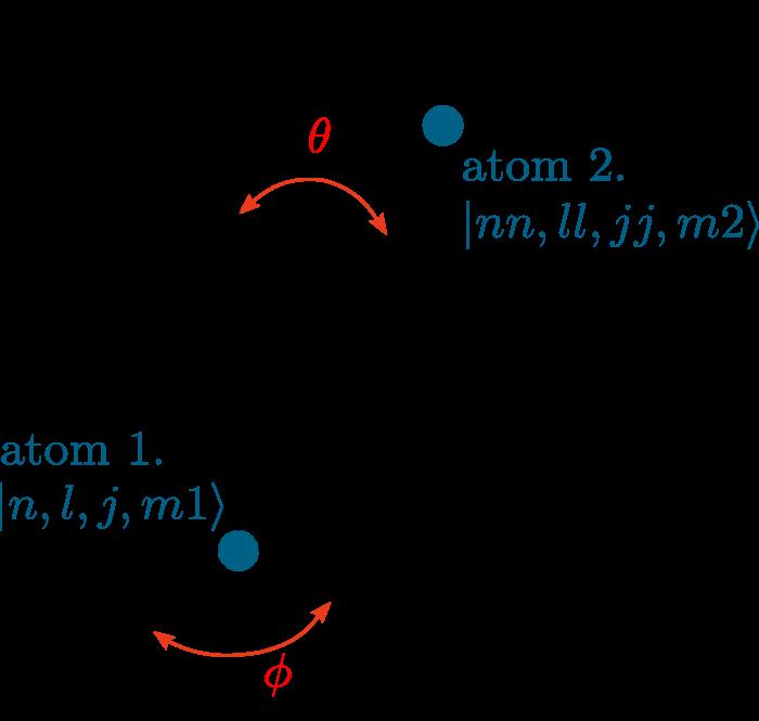 Pair-state basis calculations — ARC - Alkali Rydberg